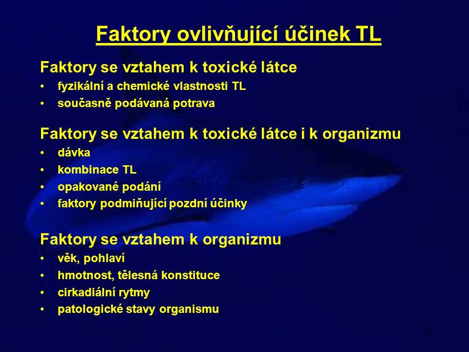 2 Faktory ovlivňující účinek TL Faktory se vztahem k toxické látce fyzikální a chemické vlastnosti TL současně podávaná potrava Faktory se vztahem k toxické látce i k organizmu dávka kombinace TL opakované podání faktory podmiňující pozdní účinky Faktory se vztahem k organizmu věk, pohlaví hmotnost, tělesná konstituce cirkadiální rytmy patologické stavy organismu