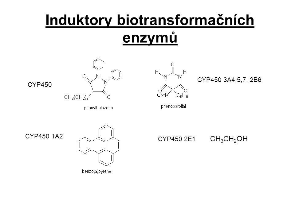 25 Induktory biotransformačních enzymů k1k1 k2k2 CYP450 CYP450 3A4,5,7, 2B6 CYP450 1A2 CYP450 2E1 CH 3 CH 2 OH