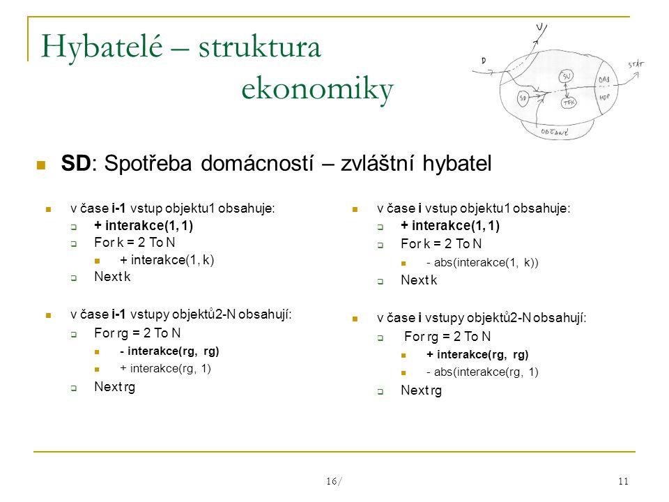 16/ 11 Hybatelé – struktura ekonomiky v čase i-1 vstup objektu1 obsahuje:  + interakce(1, 1)  For k = 2 To N + interakce(1, k)  Next k v čase i-1 v