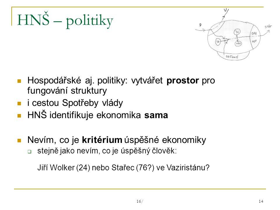 16/ 14 HNŠ – politiky Hospodářské aj.