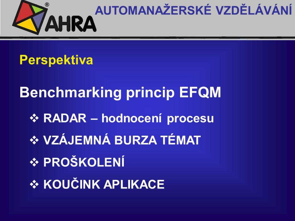 Perspektiva  RADAR – hodnocení procesu  VZÁJEMNÁ BURZA TÉMAT  PROŠKOLENÍ  KOUČINK APLIKACE AUTOMANAŽERSKÉ VZDĚLÁVÁNÍ Benchmarking princip EFQM