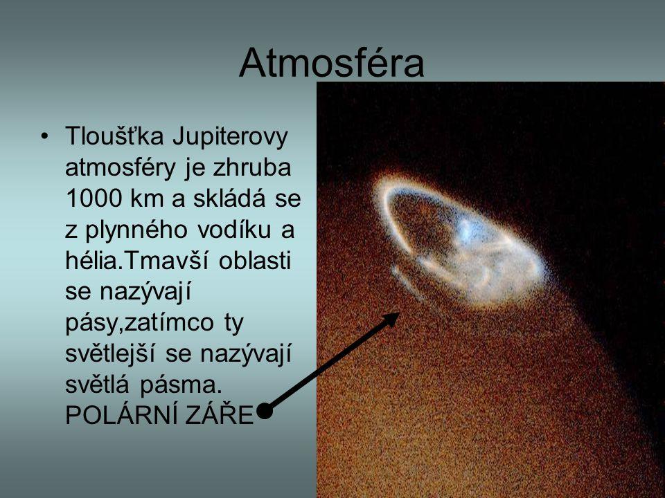 Atmosféra Tloušťka Jupiterovy atmosféry je zhruba 1000 km a skládá se z plynného vodíku a hélia.Tmavší oblasti se nazývají pásy,zatímco ty světlejší s