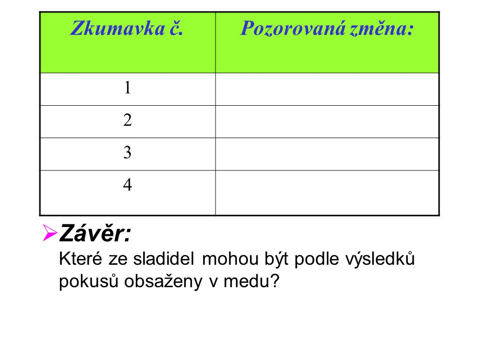  Závěr: Které ze sladidel mohou být podle výsledků pokusů obsaženy v medu? Zkumavka č.Pozorovaná změna: 1 2 3 4