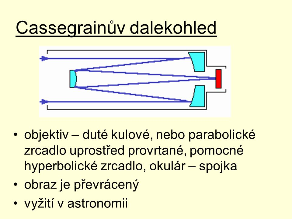 Cassegrainův dalekohled objektiv – duté kulové, nebo parabolické zrcadlo uprostřed provrtané, pomocné hyperbolické zrcadlo, okulár – spojka obraz je p