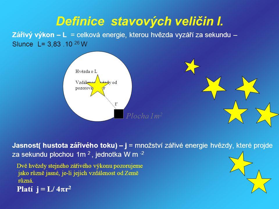 Stavové veličiny - vlastnosti hvězd vyjádřené čísleně Http://www.hvezdnouoblohou.wz.cz/velkypes.php Http://www.hvezdnouoblohou.wz.cz/velkypes.php Záři