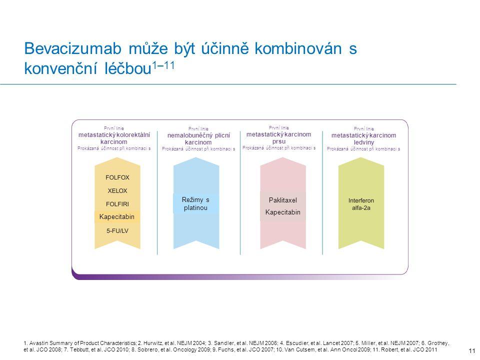 Bevacizumab může být účinně kombinován s konvenční léčbou 1–11 11 1.