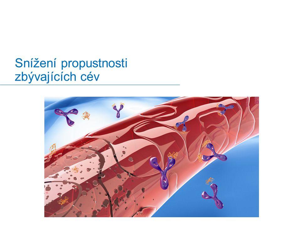 Snížení propustnosti zbývajících cév
