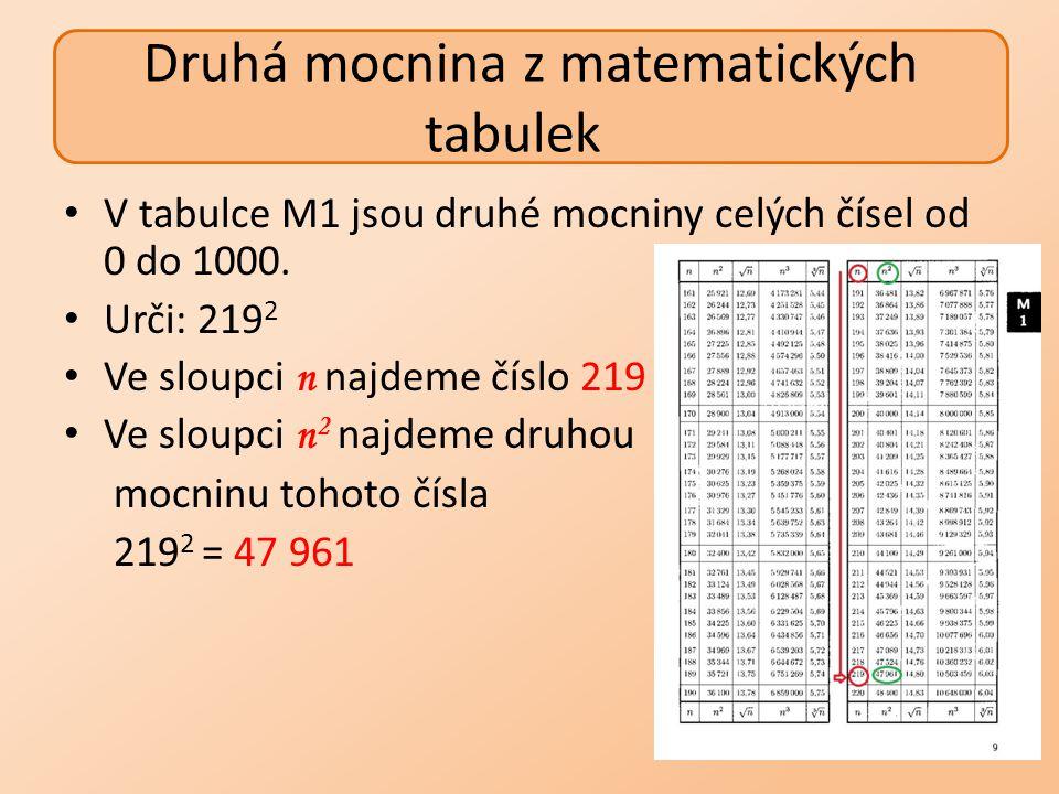 V tabulce M1 jsou druhé mocniny celých čísel od 0 do 1000. Urči: 219 2 Ve sloupci n najdeme číslo 219 Ve sloupci n 2 najdeme druhou mocninu tohoto čís