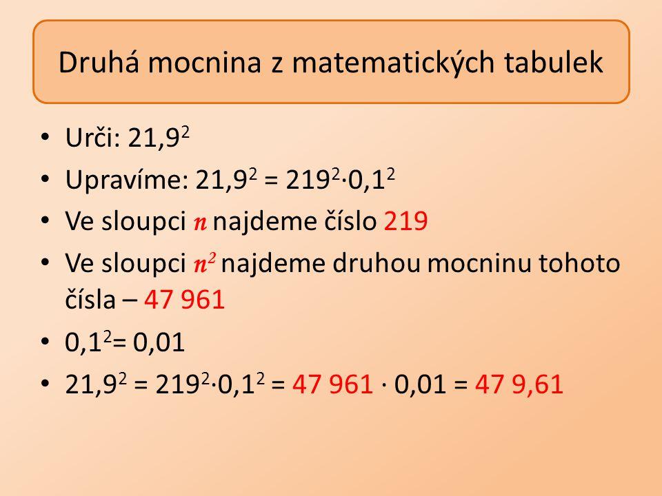 Urči: 21,9 2 Upravíme: 21,9 2 = 219 2 ∙0,1 2 Ve sloupci n najdeme číslo 219 Ve sloupci n 2 najdeme druhou mocninu tohoto čísla – 47 961 0,1 2 = 0,01 2
