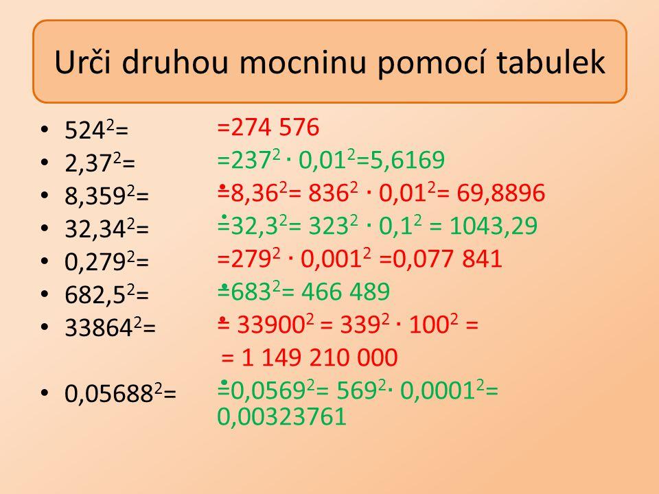 524 2 = 2,37 2 = 8,359 2 = 32,34 2 = 0,279 2 = 682,5 2 = 33864 2 = 0,05688 2 = Urči druhou mocninu pomocí tabulek
