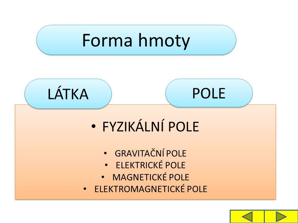 FYZIKÁLNÍ POLE GRAVITAČNÍ POLE ELEKTRICKÉ POLE MAGNETICKÉ POLE ELEKTROMAGNETICKÉ POLE FYZIKÁLNÍ POLE GRAVITAČNÍ POLE ELEKTRICKÉ POLE MAGNETICKÉ POLE ELEKTROMAGNETICKÉ POLE Forma hmoty LÁTKA POLE