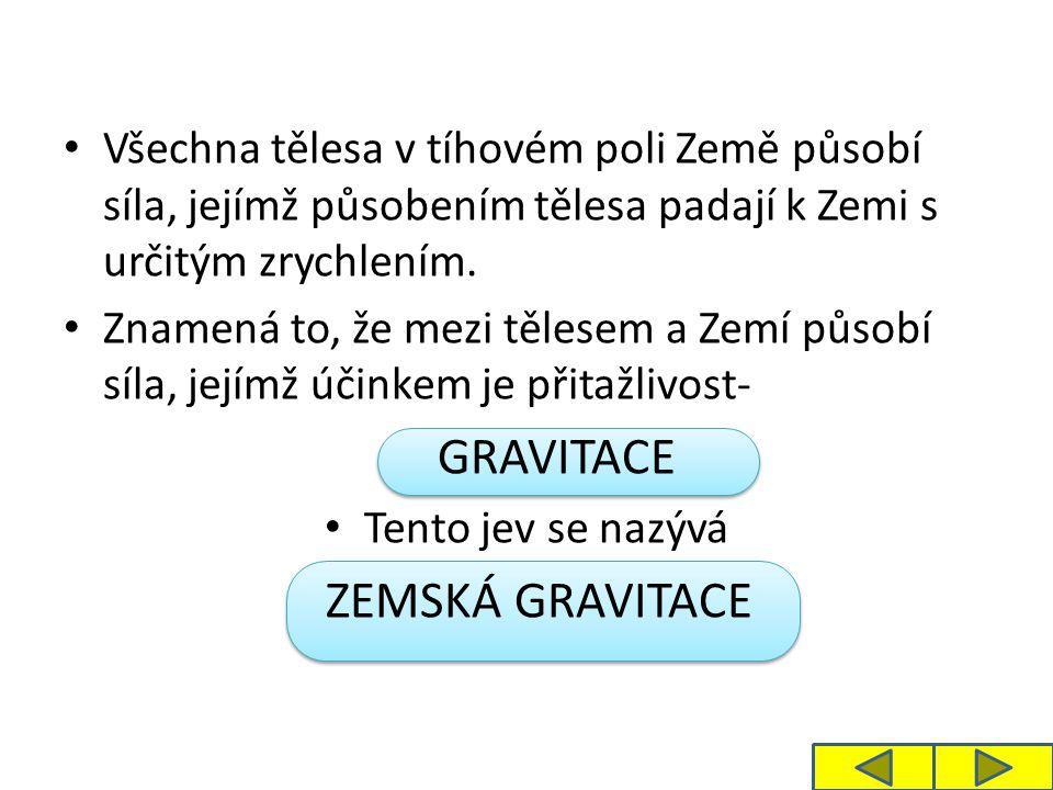GRAVITACE (z řeckého slova gravis-těžký) Gravitace je obecná vlastnost hmotných těles působit na sebe vzájemně přitažlivými silami.