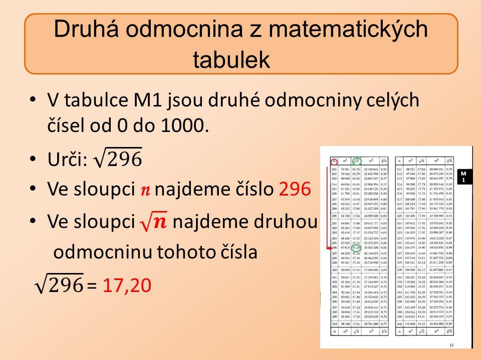 Druhá odmocnina z matematických tabulek