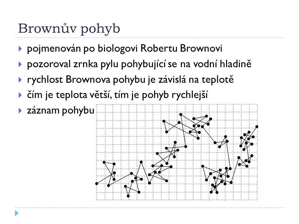 Brownův pohyb  pojmenován po biologovi Robertu Brownovi  pozoroval zrnka pylu pohybující se na vodní hladině  rychlost Brownova pohybu je závislá na teplotě  čím je teplota větší, tím je pohyb rychlejší  záznam pohybu