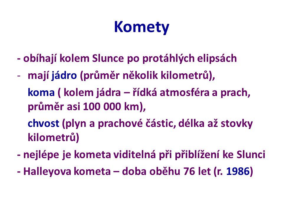 Komety - obíhají kolem Slunce po protáhlých elipsách -mají jádro (průměr několik kilometrů), koma ( kolem jádra – řídká atmosféra a prach, průměr asi 100 000 km), chvost (plyn a prachové částic, délka až stovky kilometrů) - nejlépe je kometa viditelná při přiblížení ke Slunci - Halleyova kometa – doba oběhu 76 let (r.