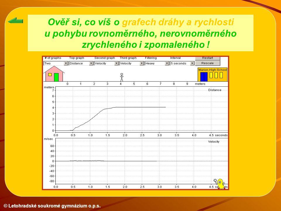 © Letohradské soukromé gymnázium o.p.s. Ověř si, co víš o grafech dráhy a rychlosti u pohybu rovnoměrného, nerovnoměrného zrychleného i zpomaleného !