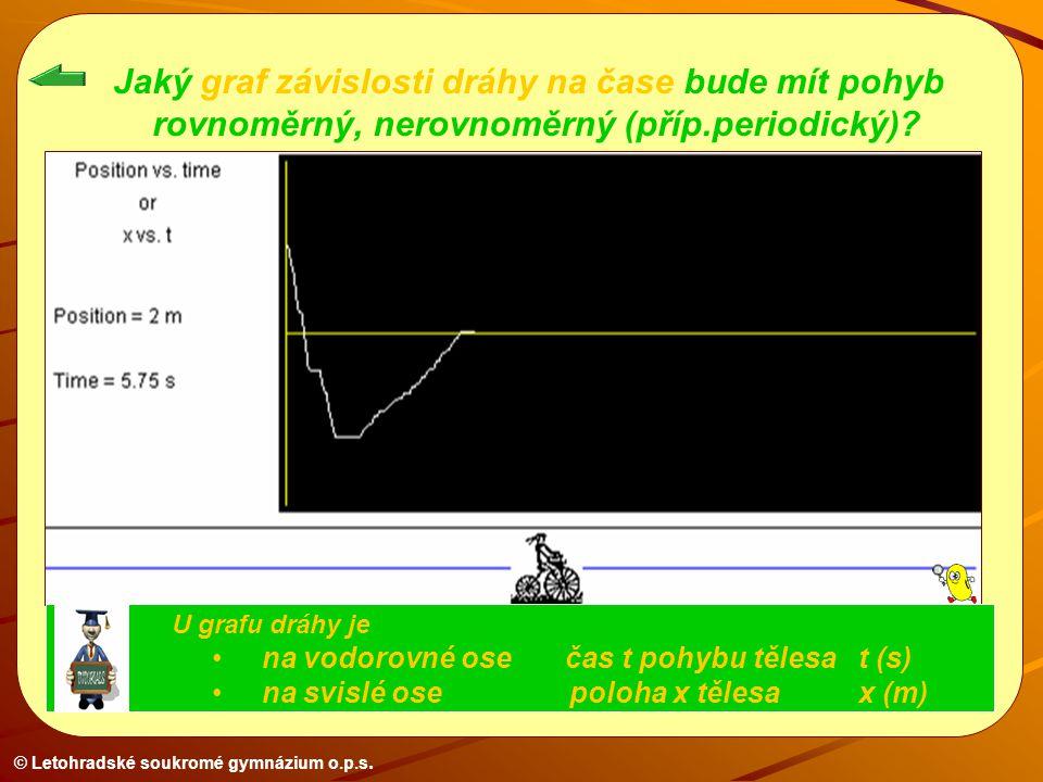 © Letohradské soukromé gymnázium o.p.s. Jaký graf závislosti dráhy na čase bude mít pohyb rovnoměrný, nerovnoměrný (příp.periodický)? U grafu dráhy je