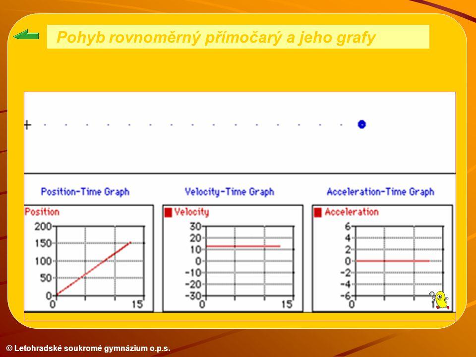 © Letohradské soukromé gymnázium o.p.s. Pohyb rovnoměrný přímočarý a jeho grafy