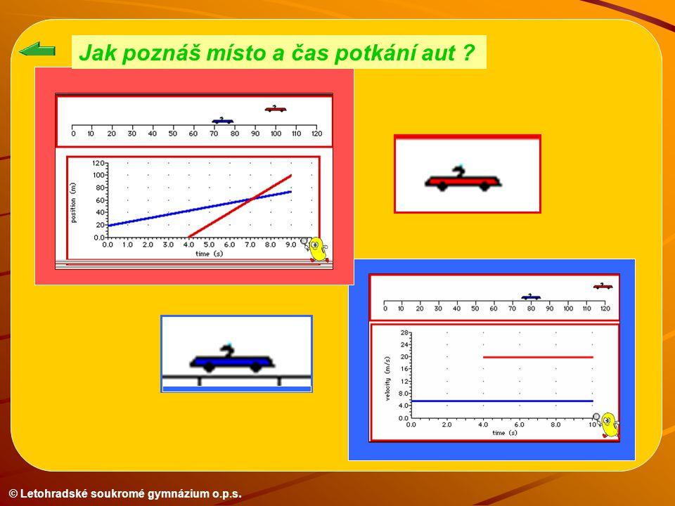 © Letohradské soukromé gymnázium o.p.s. Jak poznáš místo a čas potkání aut