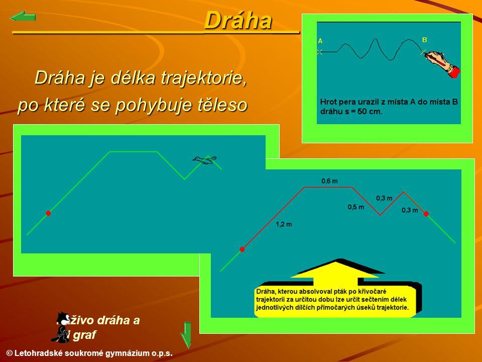 © Letohradské soukromé gymnázium o.p.s. naživo dráha a jej graf _____________ Dráha__ _____________ Dráha__ Dráha je délka trajektorie, po které se po