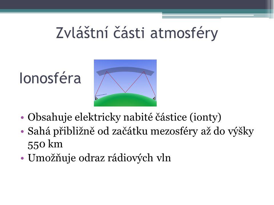 Zvláštní části atmosféry Obsahuje elektricky nabité částice (ionty) Sahá přibližně od začátku mezosféry až do výšky 550 km Umožňuje odraz rádiových vl