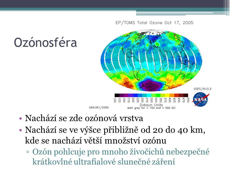 Ozónosféra Nachází se zde ozónová vrstva Nachází se ve výšce přibližně od 20 do 40 km, kde se nachází větší množství ozónu ▫Ozón pohlcuje pro mnoho ži