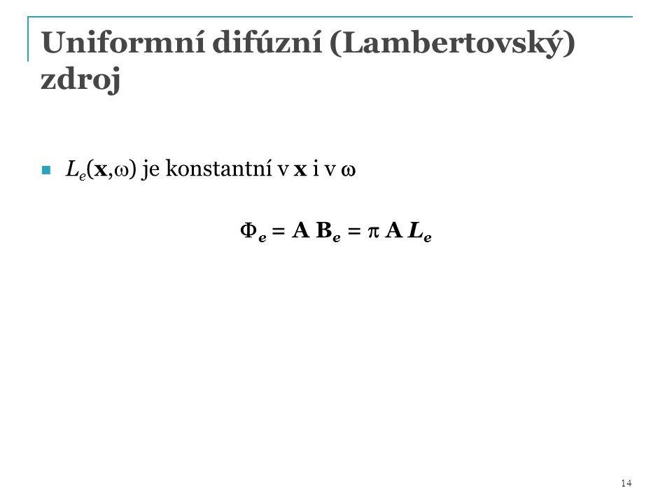 14 Uniformní difúzní (Lambertovský) zdroj L e (x,  ) je konstantní v x i v   e = A B e =  A  L e