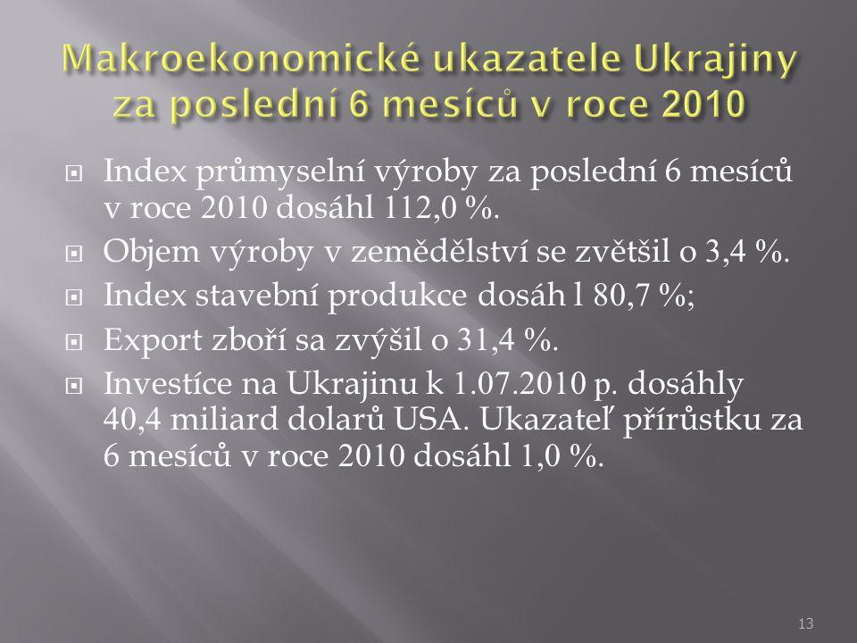  Index průmyselní výroby za poslední 6 mesíců v roce 2010 dosáhl 112,0 %.  Objem výroby v zemědělství se zvětšil o 3,4 %.  Index stavební produkce