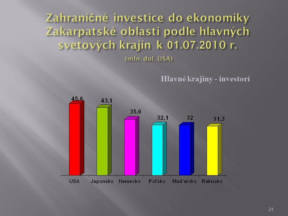 24 Hlavné krajiny - investorí