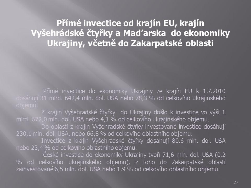 27 Přímé invectice od krajín EU, krajín Vyšehrádské čtyřky a Mad'arska do ekonomiky Ukrajiny, včetně do Zakarpatské oblasti Přímé invectice do ekonomiky Ukrajiny ze krajín EU k 1.7.2010 dosáhují 31 mlrd.