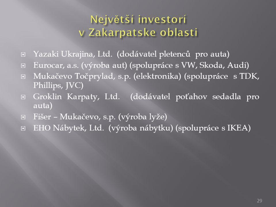  Yazaki Ukrajina, Ltd. (dodávatel pletenců pro auta)  Eurocar, a.s. (výroba aut) (spolupráce s VW, Skoda, Audi)  Mukačevo Točprylad, s.p. (elektron