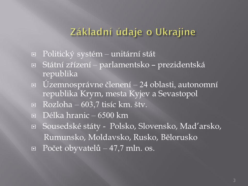 Politický systém – unitární stát  Státní zřízení – parlamentsko – prezidentská republika  Územnosprávne členení – 24 oblasti, autonomní republika