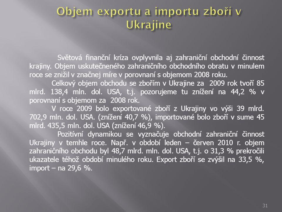 31 Světová finanční kríza ovplyvnila aj zahraniční obchodní činnost krajiny. Objem uskutečneného zahraničního obchodního obratu v minulem roce se zniž