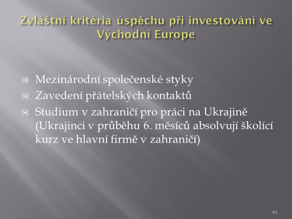  Mezinárodní společenské styky  Zavedení přátelských kontaktů  Studium v zahraničí pro práci na Ukrajině (Ukrajinci v průběhu 6. měsíců absolvují š