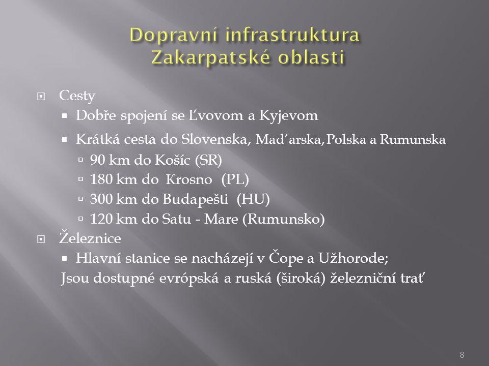  Cesty  Dobře spojení se Ľvovom a Kyjevom  Krátká cesta do Slovenska, Mad'arska, Polska a Rumunska  90 km do Košíc (SR)  180 km do К rosno (PL) 