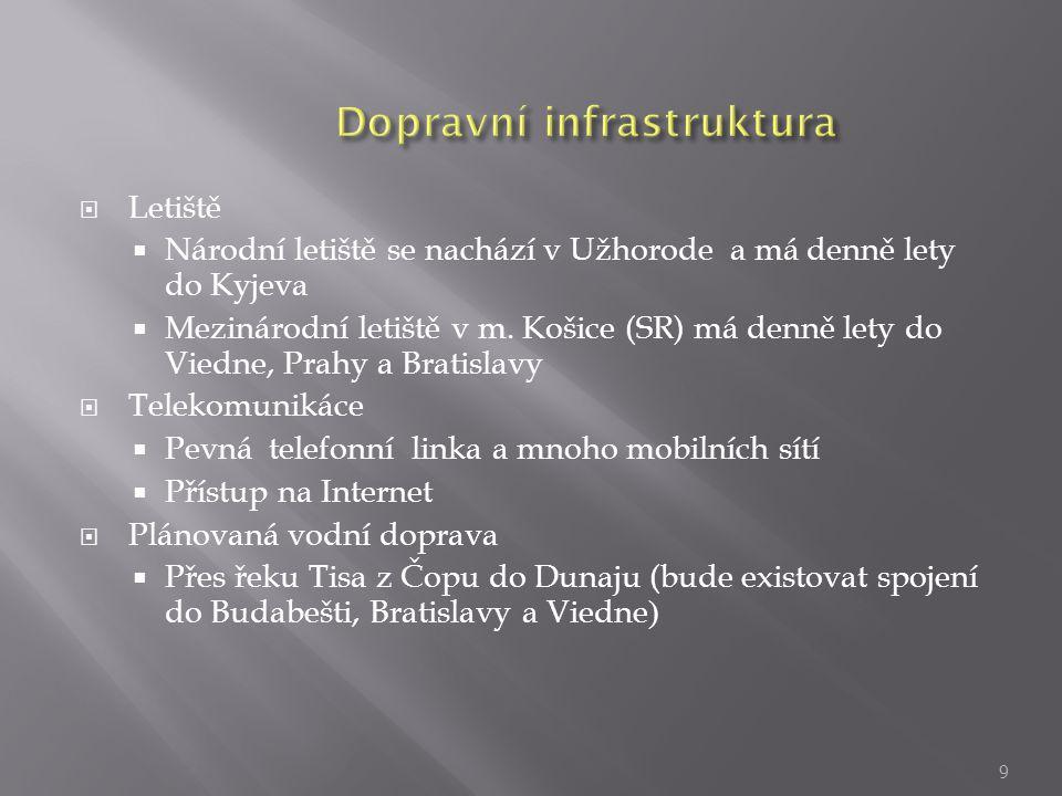  Letiště  Národní letiště se nachází v Užhorode a má denně lety do Kyjeva  Mezinárodní letiště v m. Košice (SR) má denně lety do Viedne, Prahy a Br