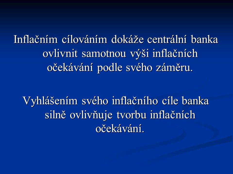 Inflačním cílováním dokáže centrální banka ovlivnit samotnou výši inflačních očekávání podle svého záměru.