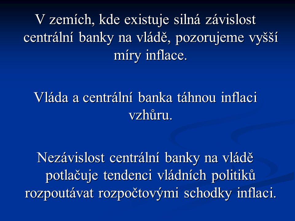 AS s AS L AD' E 0 AS s P1P1 P0P0 P HDP P reálný HDP Expanzivní měnová politika G F AD' AD