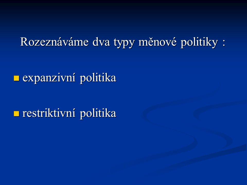Rozeznáváme dva typy měnové politiky : expanzivní politika expanzivní politika restriktivní politika restriktivní politika