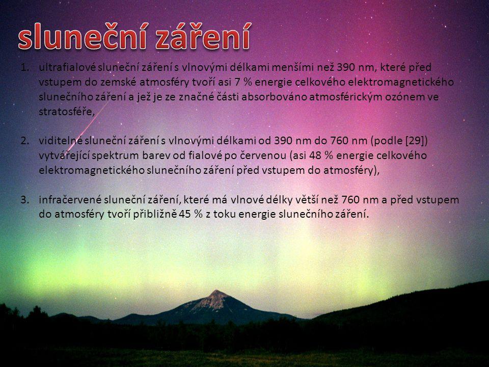 1.ultrafialové sluneční záření s vlnovými délkami menšími než 390 nm, které před vstupem do zemské atmosféry tvoří asi 7 % energie celkového elektroma