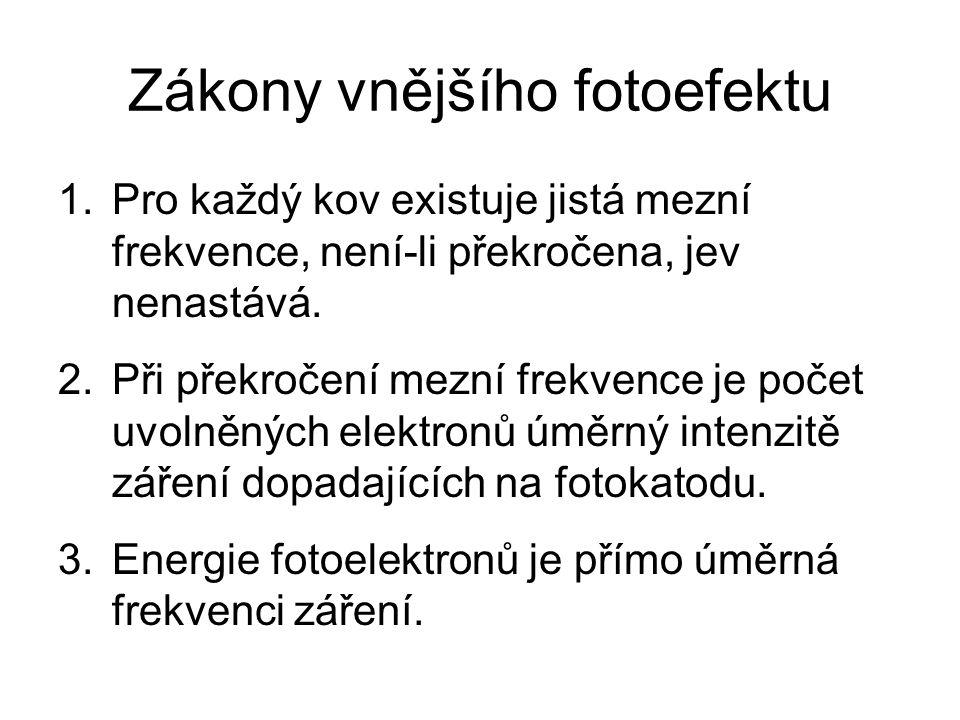 Einsteinova teorie fotoel. jevu