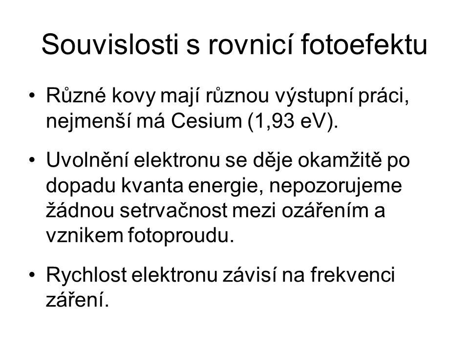 Souvislosti s rovnicí fotoefektu Různé kovy mají různou výstupní práci, nejmenší má Cesium (1,93 eV).