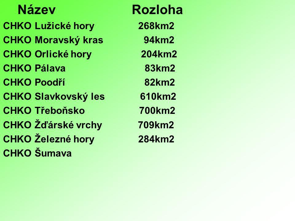 Téma: Chráněné krajinné oblasti v ČR Použitý software: držitel licence - ZŠ J.