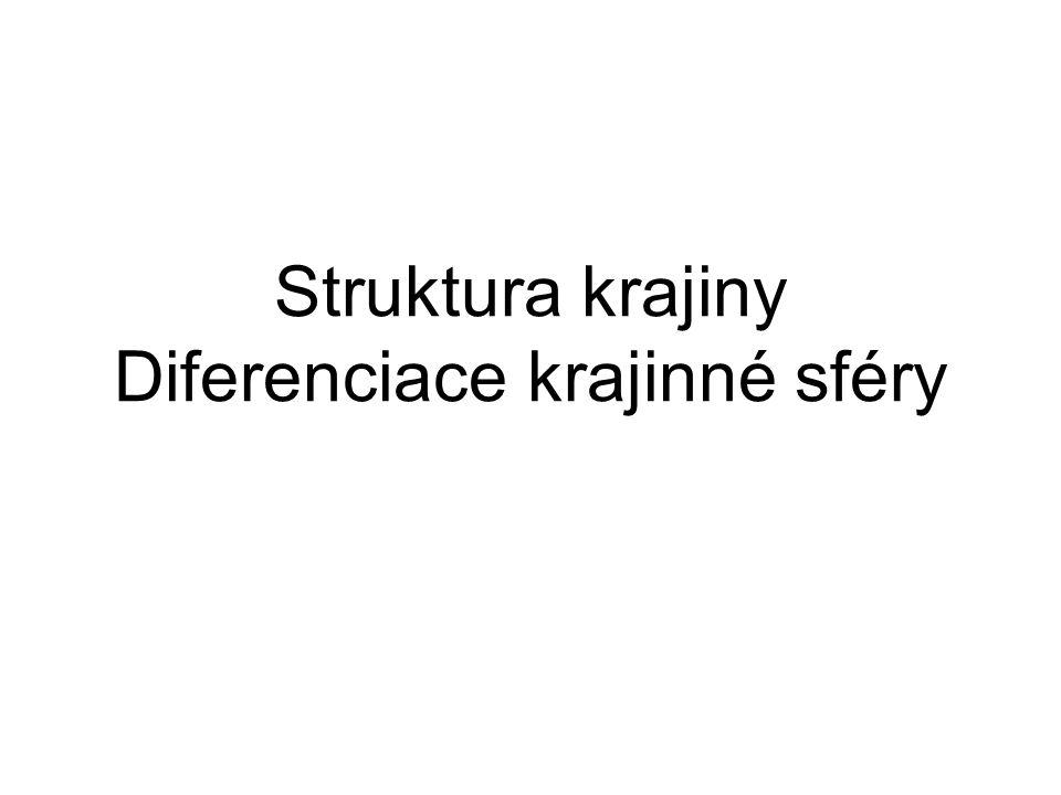 Struktura krajiny Diferenciace krajinné sféry