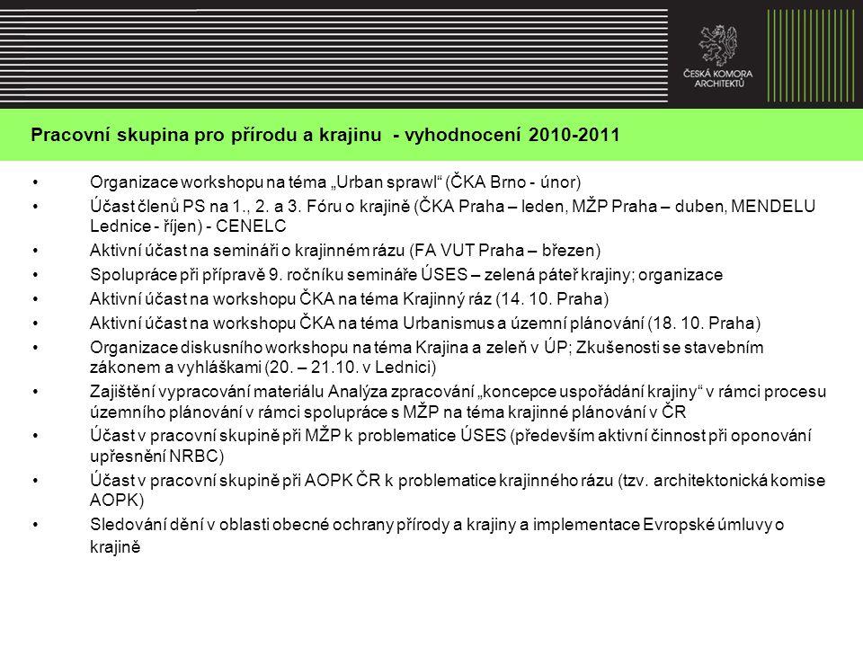 "Pracovní skupina pro přírodu a krajinu - vyhodnocení 2010-2011 Organizace workshopu na téma ""Urban sprawl (ČKA Brno - únor) Účast členů PS na 1., 2."