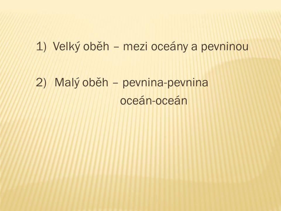 1) Velký oběh – mezi oceány a pevninou 2)Malý oběh – pevnina-pevnina oceán-oceán
