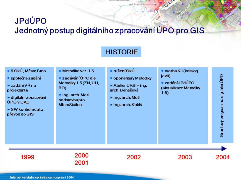 JPdÚPO Jednotný postup digitálního zpracování ÚPO pro GIS HISTORIE 1999 9 OkÚ, Město Brno společné zadání zadání VŘ na projektanta digitální zpracování ÚPO v CAD SW kontrola dat a převod do GIS 2000 2001 Metodika ver.
