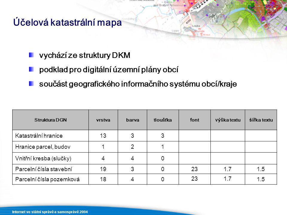 Internet ve státní správě a samosprávě 2004 Účelová katastrální mapa vychází ze struktury DKM podklad pro digitální územní plány obcí součást geografi