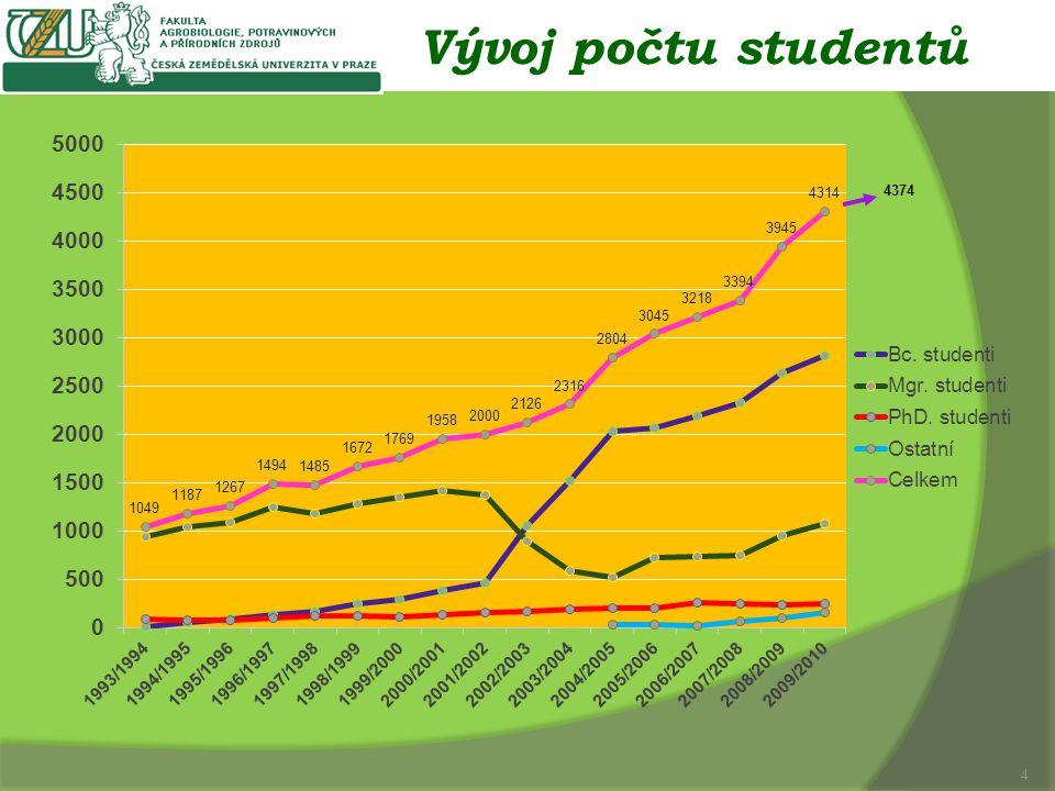 Vývoj počtu studentů 4 4374