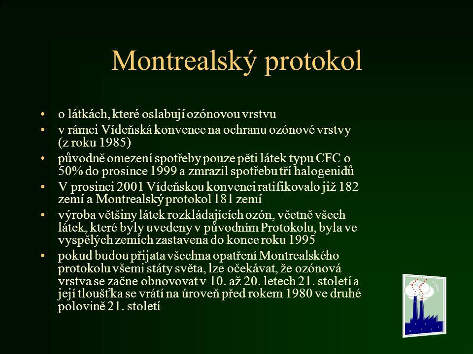 Montrealský protokol o látkách, které oslabují ozónovou vrstvu v rámci Vídeňská konvence na ochranu ozónové vrstvy (z roku 1985) původně omezení spotř